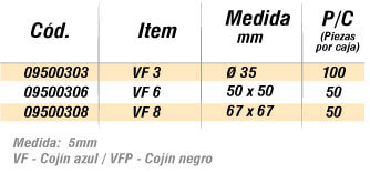 medidas-parches-vf-vfp-vipal